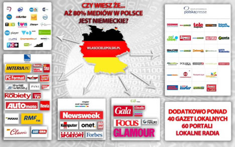 Germany takes over local media market in Poland.